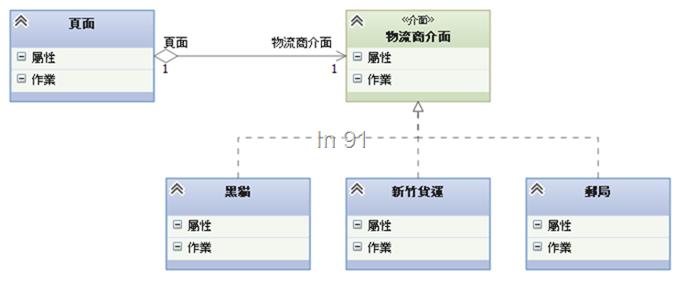 strategy pattern class diagram