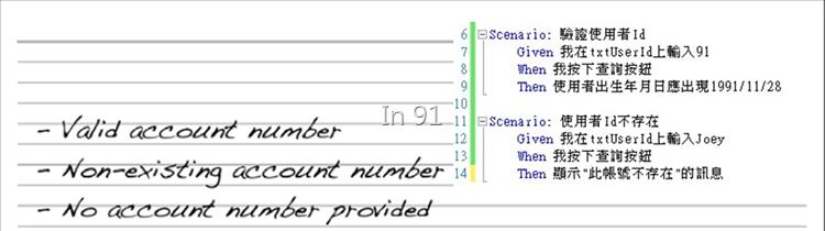 accetance test cases