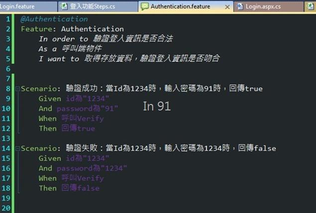 3-authentication feature