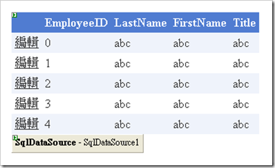 Gridview rowupdating in asp net social dating sites australia